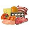 Perishable Foods